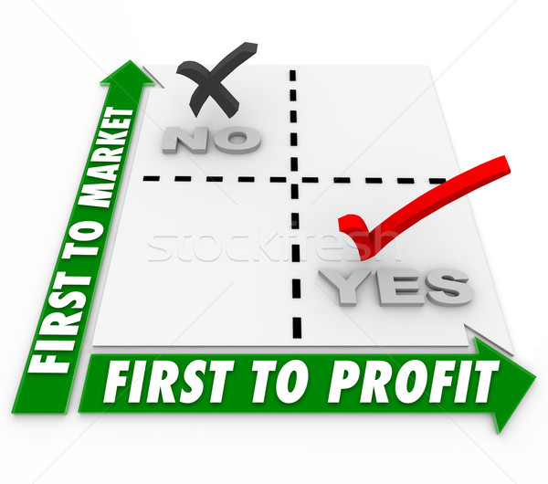 Primeiro mercado lucro palavras estratégia de negócios matriz Foto stock © iqoncept
