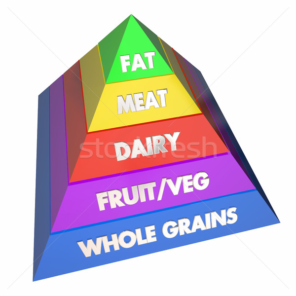Food Group Pyramid Healthy Eating Diet 3d Illustration Stock photo © iqoncept