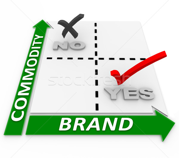 Stock photo: Brand Vs Commodity Matrix Branding Beats Price Comparison