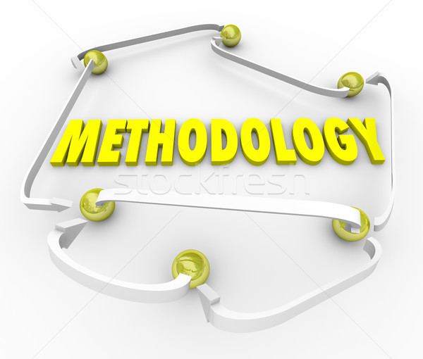 Methodology Process Procedure Steps Instructions Organized Plan Stock photo © iqoncept