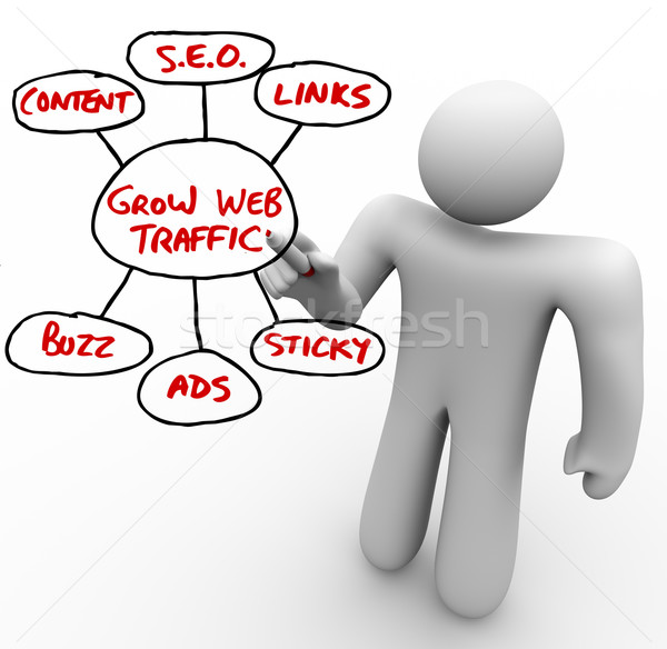 How to Grow Web Traffic Man Writing Plan on Board Stock photo © iqoncept