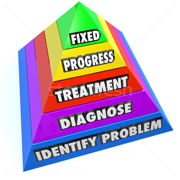 Condition Diagnosis Treatment Progress Fixed Healing Pyramid Stock photo © iqoncept