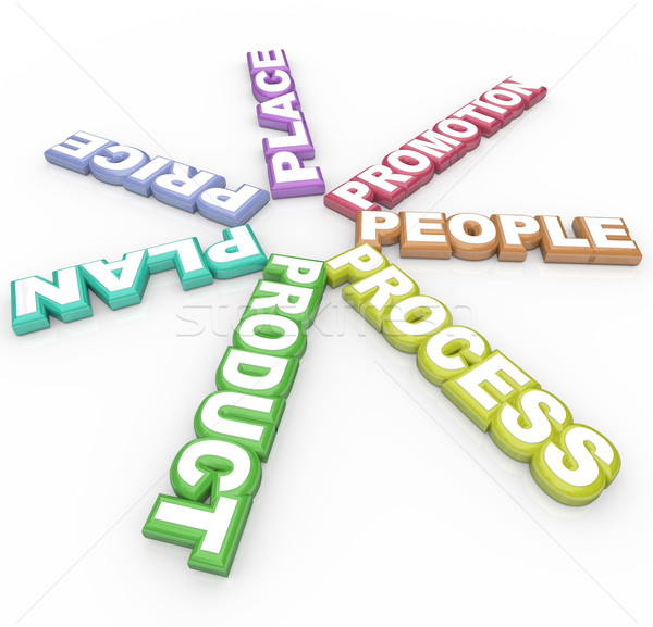 Marketing Principles - Price Product Promotion People Stock photo © iqoncept