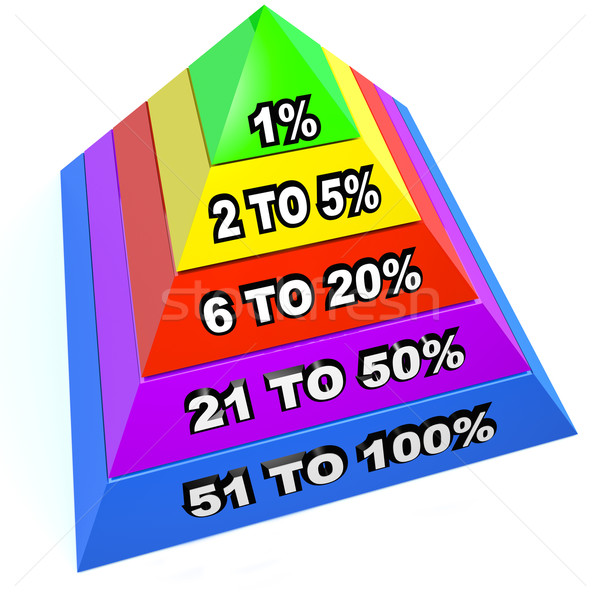 Top 1% Percent Pyramid Levels Upper Class Dominant Minority Stock photo © iqoncept