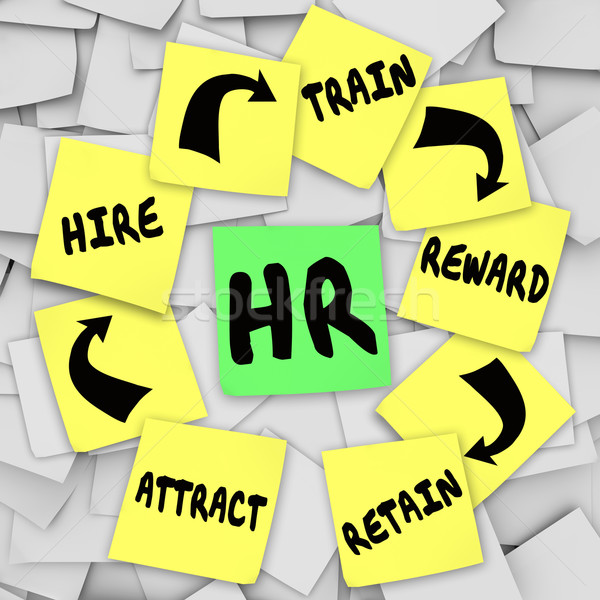 HR Personnel Sticky Notes Attract Hire Train Reward Retain Worke Stock photo © iqoncept