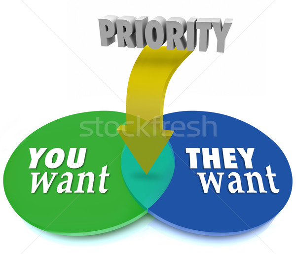 Priority You Vs They Want Venn Diagram Intersecting Circles Prio Stock photo © iqoncept