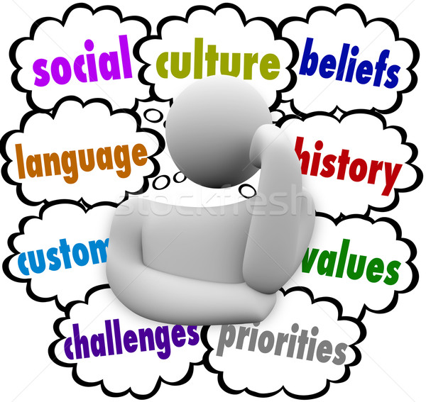 Culture Thought Clouds Shared Language Customs Heritage Values Stock photo © iqoncept
