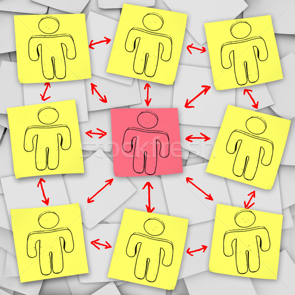 Social Network Connections - Sticky Notes Stock photo © iqoncept