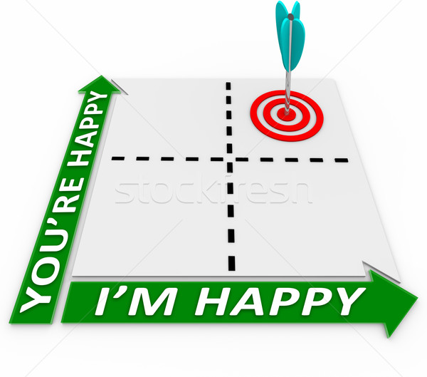 Matrix I'm Happy You're Satisfied Mutual Common Interests Stock photo © iqoncept
