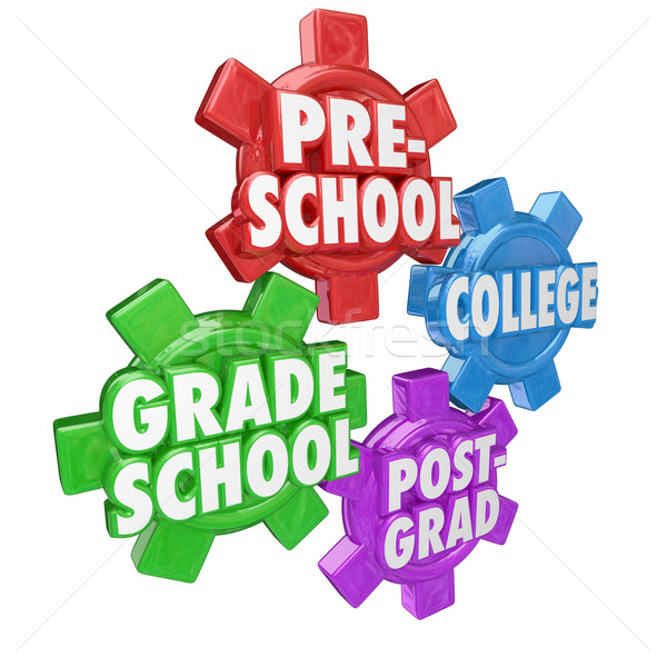 Pre School Grade College Post Graduate Education Gears Knowledge Stock photo © iqoncept