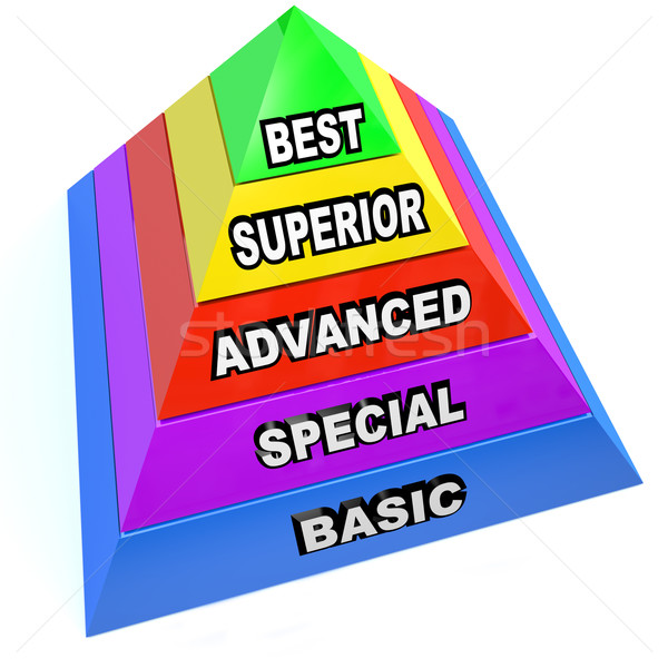 Service Level Pyramid - Best Superior Advanced Special Basic Stock photo © iqoncept