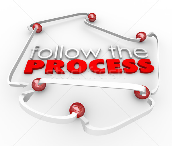 Follow the Process Words Connected Steps Instructions Procedure Stock photo © iqoncept