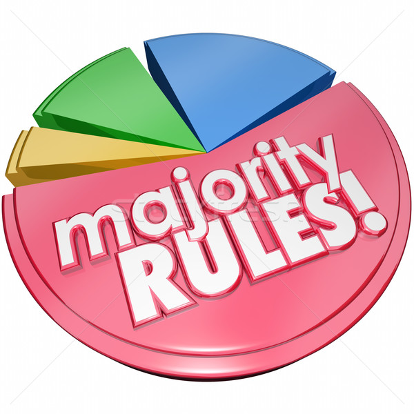 Majority Rules Words Pie Chart Election Favorite Most Votes Wins Stock photo © iqoncept