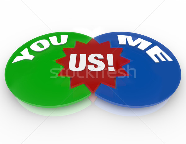 You Me Us - Venn Diagram Relationship Love Compatibility Stock photo © iqoncept