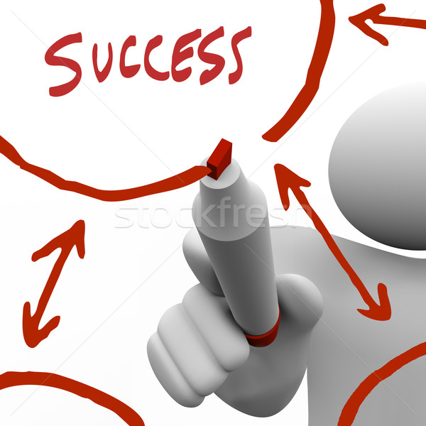 Drawing Success Flowchart on Board Stock photo © iqoncept