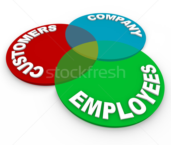 Stock photo: Customer Service - Venn Diagram