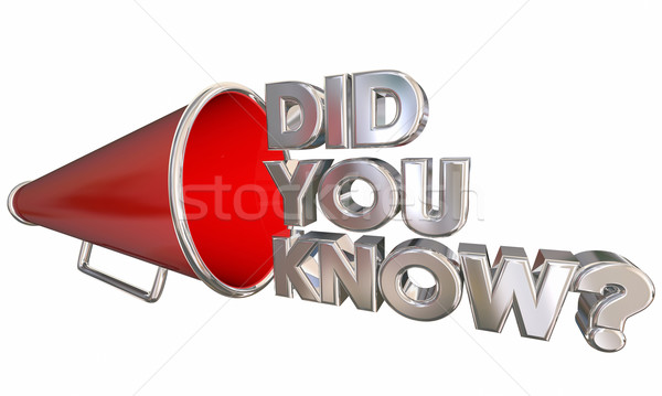 Did You Know Question Trivia Bullhorn Megaphone 3d Illustration Stock photo © iqoncept