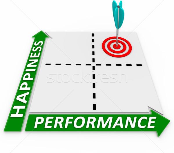 Happiness Performance Matrix Job Well Done Satisfaction Stock photo © iqoncept