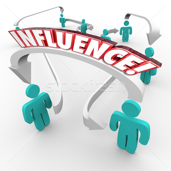 Influence Word Connecting People Group Target Customer Market Stock photo © iqoncept