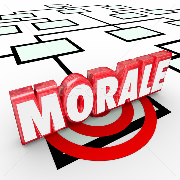 Morale 3d Word Organiztion Chart Improve Employee Workforce Atti Stock photo © iqoncept