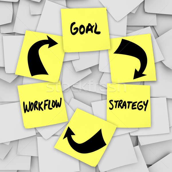 Doel strategie workflow sticky notes plan succes Stockfoto © iqoncept