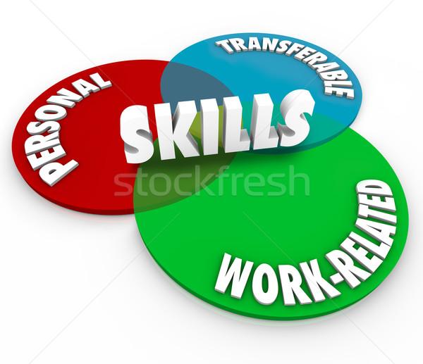 Skills Venn Diagram Personal Transferable Work Related Stock photo © iqoncept