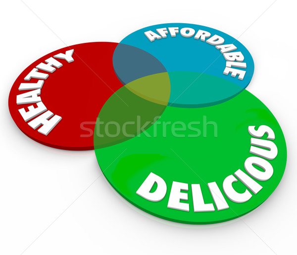 Healthy Delicious Affordable Venn Diagram Food Eating Nutrition  Stock photo © iqoncept