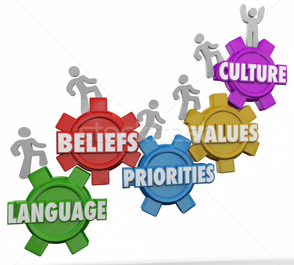 Stock photo: Culture Words People Language Beliefs Values