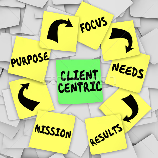 Stock photo: Client Centric Words Sticky Notes Diagram Mission Purpose Focus