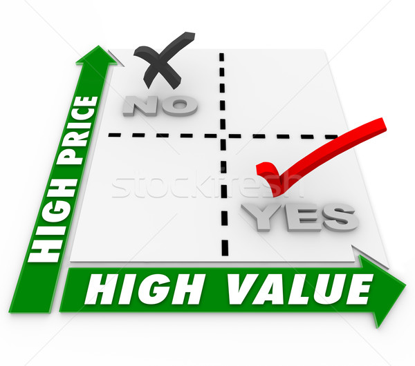 Low Price High Value Matrix Choices Shopping Comparison Products Stock photo © iqoncept