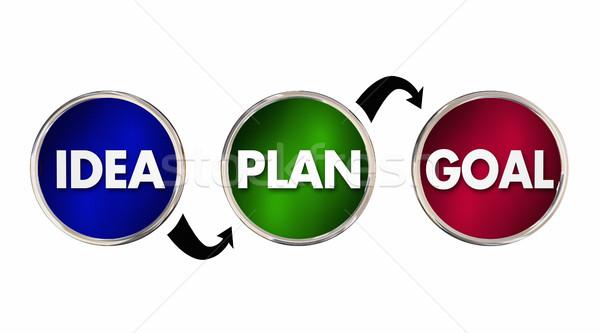 ストックフォト: アイデア · 計画 · 目標 · 戦略 · プロセス · 手順