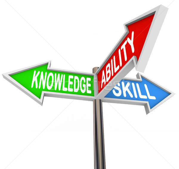 Knowledge Ability Skill Words 3-Way Signs Learning Stock photo © iqoncept