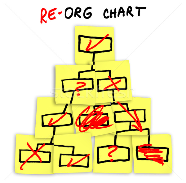 Re-Organization Chart Drawn on Sticky Notes Stock photo © iqoncept