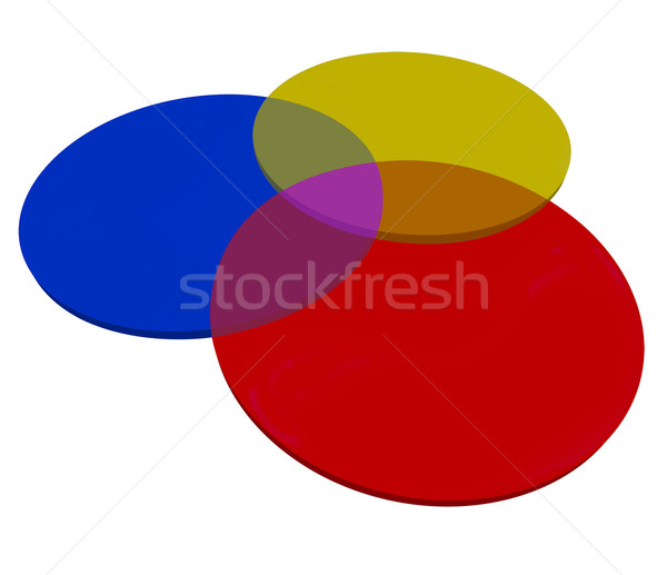 Red Yellow Blue Venn Diagram Three 3 Overlapping Circles Blank C Stock photo © iqoncept