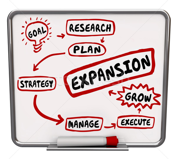 Expansion Workflow Growth Diagram Planning Strategy Increase Suc Stock photo © iqoncept