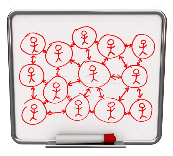 Sociale réseau sécher bord blanche rouge Photo stock © iqoncept