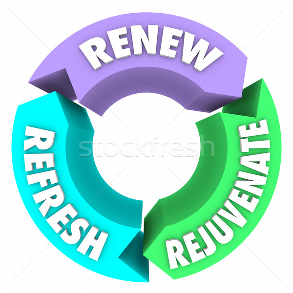 Renew Refresh Rejuvenate Words New Change Better Improvement Stock photo © iqoncept
