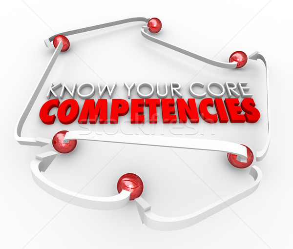 Know Your Core Competencies 3d Words Connected Abilities Skills Stock photo © iqoncept