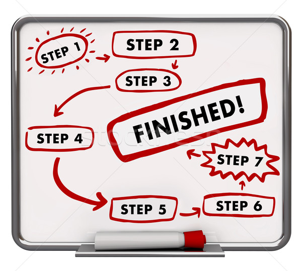 Steps Process Finished Procedure Board Marker Words 3d Illustrat Stock photo © iqoncept