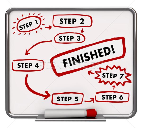 Lépcső folyamat befejezett eljárás tábla jelző Stock fotó © iqoncept