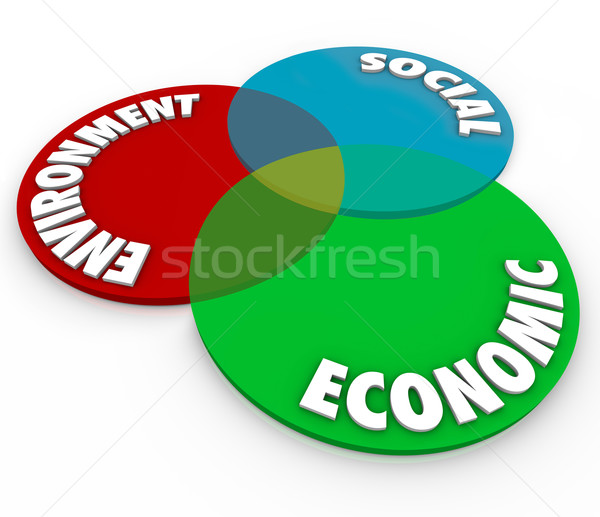 Environment Social Economic Responsibilities Venn Diagram Priori Stock photo © iqoncept