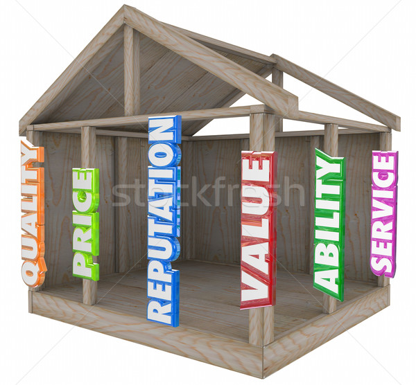 Quality Price Reputation Service Ability Value Home House Frame  Stock photo © iqoncept