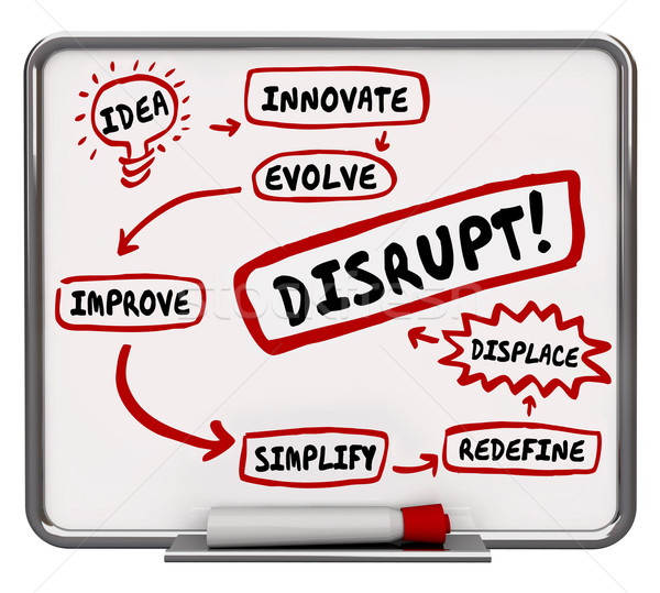 How to Disrupt Innovate Evolve Displace Workflow Diagram 3d Illu Stock photo © iqoncept
