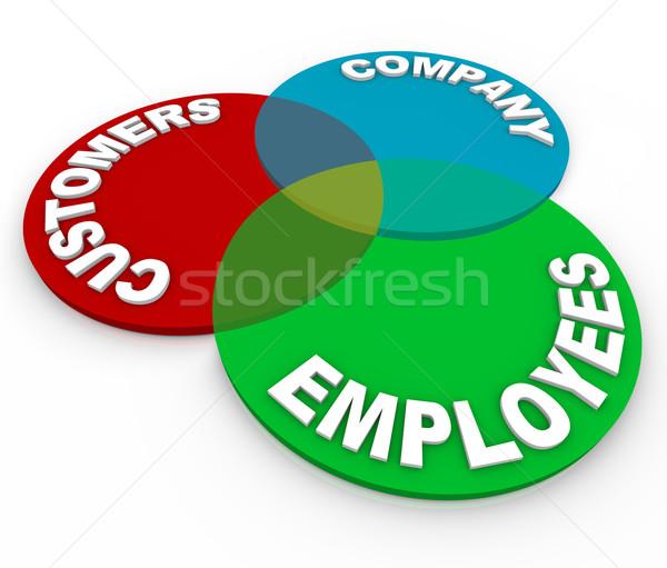Stockfoto: Klantenservice · diagram · drie · cirkels · klanten · bedrijf