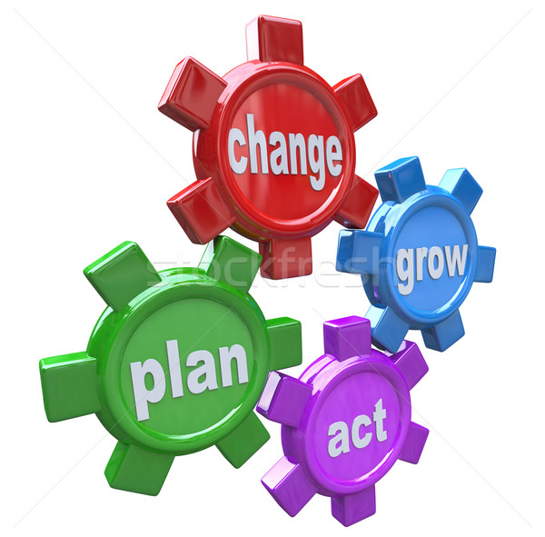 Self-Help Steps - Gears for Change, Plan, Act and Grow Stock photo © iqoncept