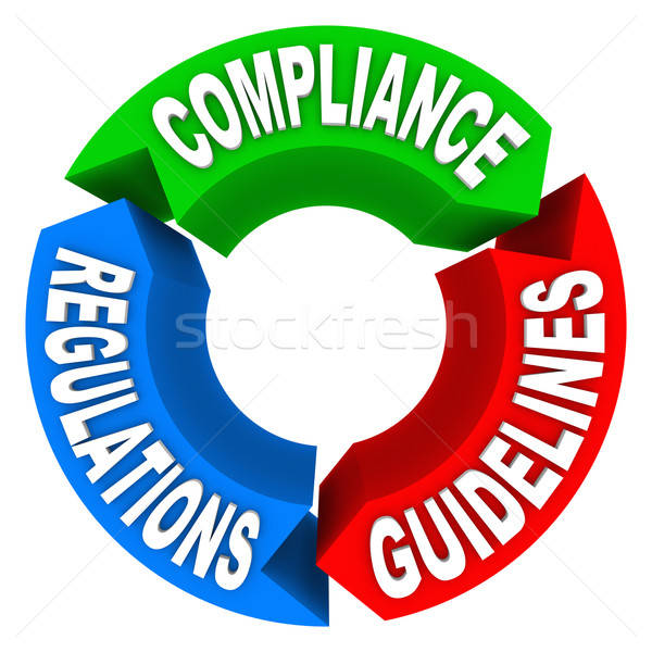 Compliance Rules Regulations Guidelines Arrow Signs Diagram Stock photo © iqoncept