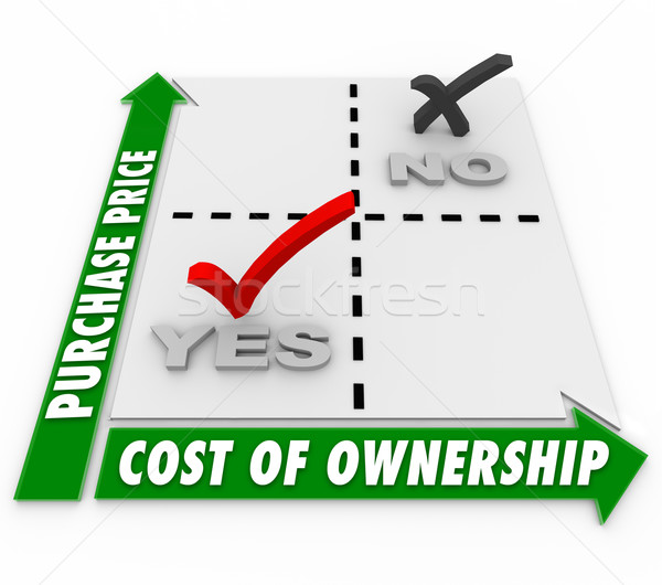 Purchase Price Vs Cost of Ownership Matrix Comparison Stock photo © iqoncept