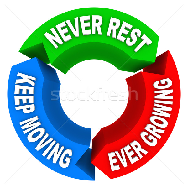 Never Rest Keep Moving Ever Growing Cycle Plan Consistent Improv Stock photo © iqoncept