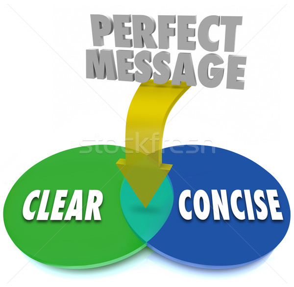 Perfect Message Clear Concise Venn Diagram Communication Stock photo © iqoncept