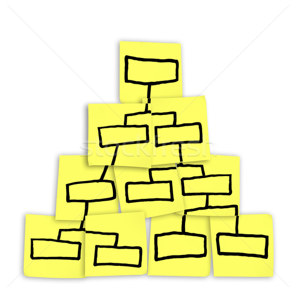 Stock photo: Org Chart Pyramid Chart Drawn on Sticky Notes